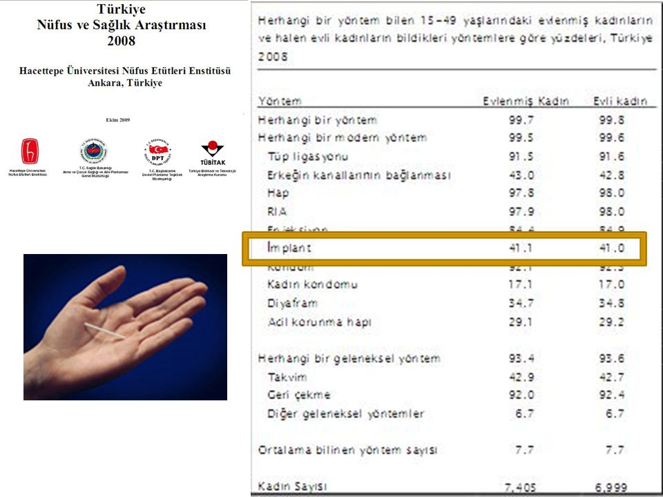 0 10 20 30 40 50 60 12345678 Three-monthly assessments Percentage AmenorrhoeaInfrequent bleeding Frequent bleedingProlonged bleeding