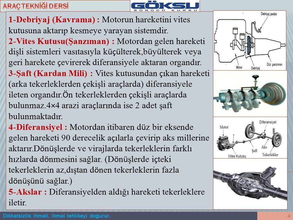 3 A) ARACI TANIMA VE KULLANMAYA HAZIRLIK 1-ARA Ç TA GENEL OLARAK BULUNAN KISIMLAR VE SİSTEMLERİ A-ŞASE: Şase aracın iskelet sistemidir.Aracın t ü m ak
