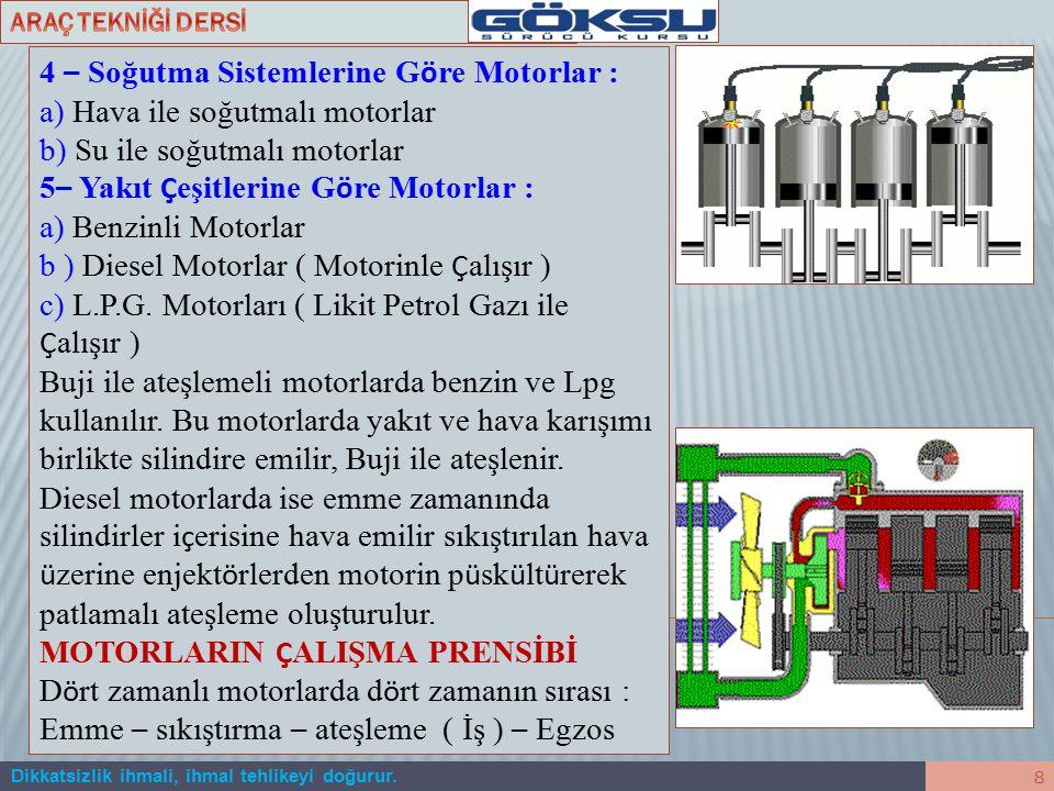 Dikkatsizlik ihmali, ihmal tehlikeyi doğurur. 7 2- MOTORUN TANIMI Yakıttan elde edilen ısı enerjisini mekanik enerjiye ç eviren makinalara motor denir