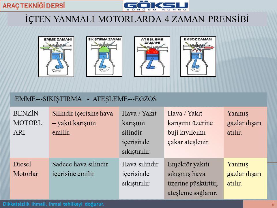 Dikkatsizlik ihmali, ihmal tehlikeyi doğurur. 8 4 – Soğutma Sistemlerine G ö re Motorlar : a) Hava ile soğutmalı motorlar b) Su ile soğutmalı motorlar