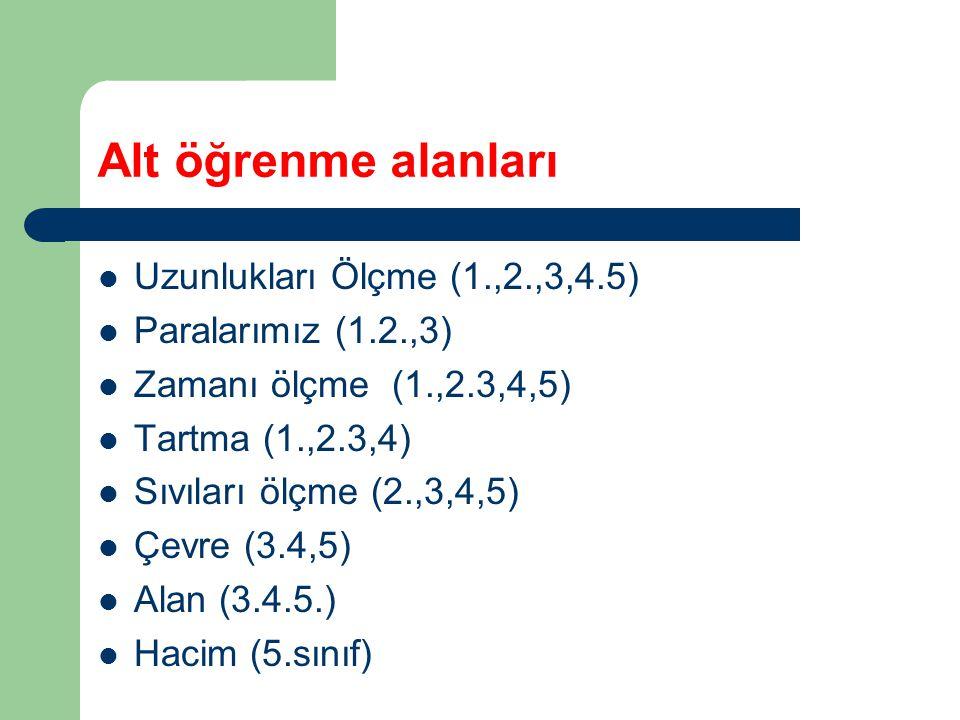 Alt öğrenme alanları Uzunlukları Ölçme (1.,2.,3,4.5) Paralarımız (1.2.,3) Zamanı ölçme (1.,2.3,4,5) Tartma (1.,2.3,4) Sıvıları ölçme (2.,3,4,5) Çevre (3.4,5) Alan (3.4.5.) Hacim (5.sınıf)