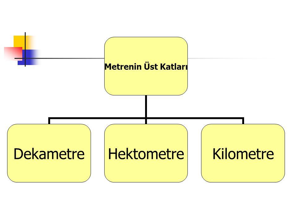 Metrenin Üst Katları Dekametre: Kısaca dam ile gösterilir.