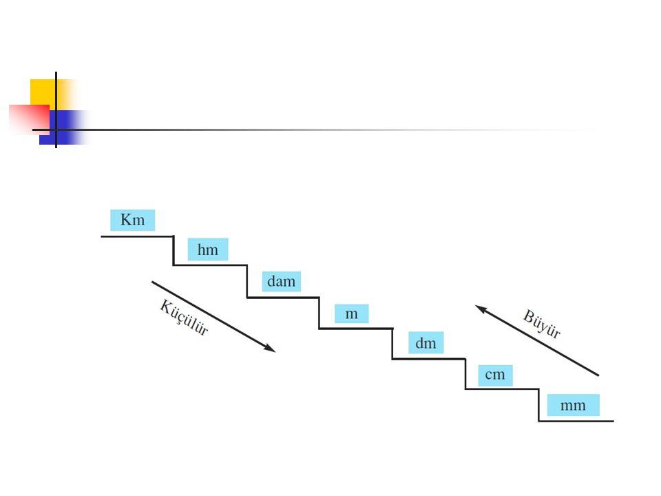 Uzunluk ölçülerinin birbirine çevrilmesini merdiven basamaklarına benzetebiliriz.