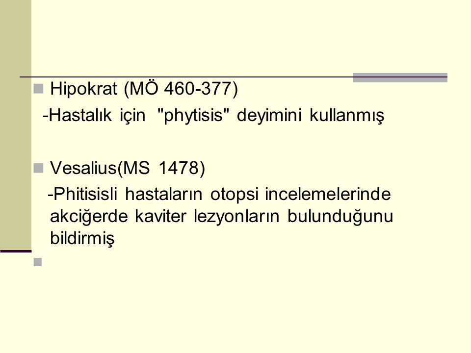 Hipokrat (MÖ 460-377) -Hastalık için phytisis deyimini kullanmış Vesalius(MS 1478) -Phitisisli hastaların otopsi incelemelerinde akciğerde kaviter lezyonların bulunduğunu bildirmiş