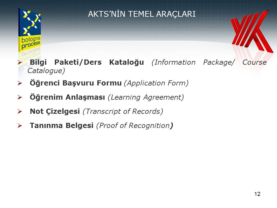 12 AKTS'NİN TEMEL ARAÇLARI  Bilgi Paketi/Ders Kataloğu (Information Package/ Course Catalogue)  Öğrenci Başvuru Formu (Application Form)  Öğrenim Anlaşması (Learning Agreement)  Not Çizelgesi (Transcript of Records)  Tanınma Belgesi (Proof of Recognition)