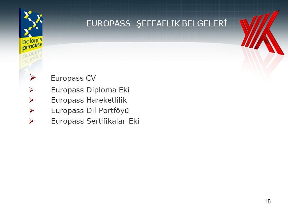 15 EUROPASS ŞEFFAFLIK BELGELERİ  Europass CV  Europass Diploma Eki  Europass Hareketlilik  Europass Dil Portföyü  Europass Sertifikalar Eki