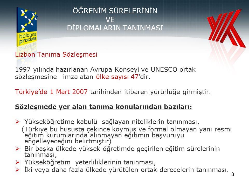 3 ÖĞRENİM SÜRELERİNİN VE DİPLOMALARIN TANINMASI Lizbon Tanıma Sözleşmesi 1997 yılında hazırlanan Avrupa Konseyi ve UNESCO ortak sözleşmesine imza atan