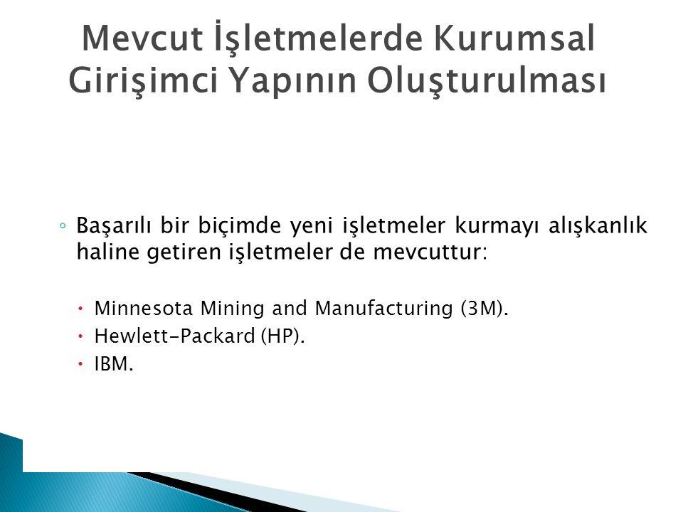 ◦ Başarılı bir biçimde yeni işletmeler kurmayı alışkanlık haline getiren işletmeler de mevcuttur:  Minnesota Mining and Manufacturing (3M).  Hewlett