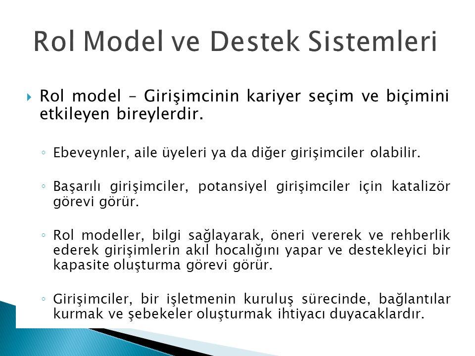 Rol Model ve Destek Sistemleri  Rol model – Girişimcinin kariyer seçim ve biçimini etkileyen bireylerdir. ◦ Ebeveynler, aile üyeleri ya da diğer giri