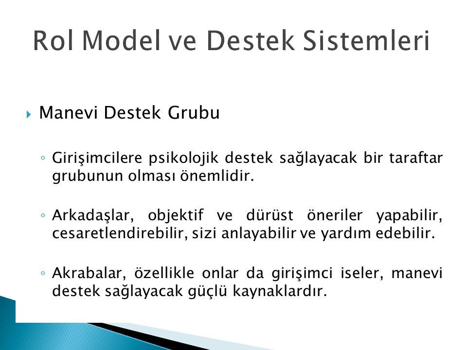 Rol Model ve Destek Sistemleri  Manevi Destek Grubu ◦ Girişimcilere psikolojik destek sağlayacak bir taraftar grubunun olması önemlidir. ◦ Arkadaşlar