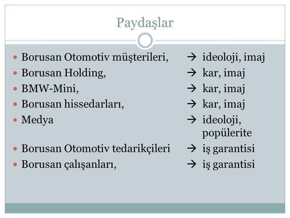 Paydaşlar Borusan Otomotiv müşterileri,  ideoloji, imaj Borusan Holding,  kar, imaj BMW-Mini,  kar, imaj Borusan hissedarları,  kar, imaj Medya 