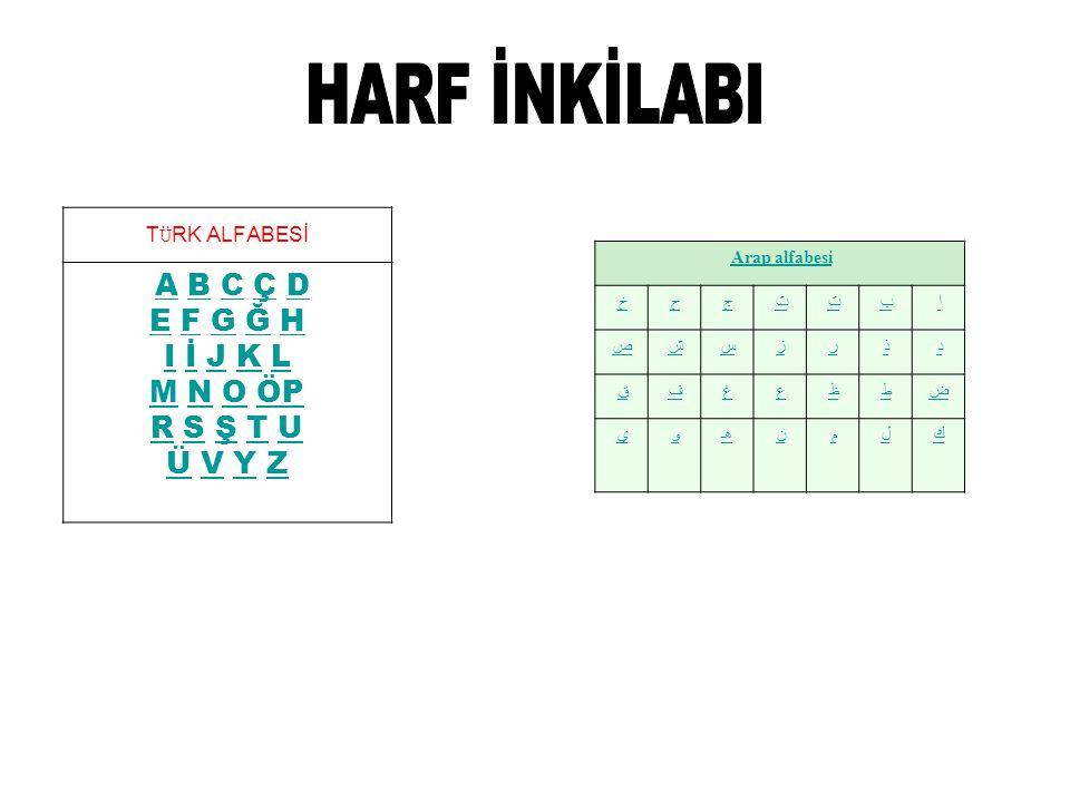 T Ü RK ALFABESİ A B C Ç DE F G Ğ HI İ J K LM N O ÖPR S Ş T UÜ V Y Z A B C Ç DE F G Ğ HI İ J K LM N O ÖPR S Ş T UÜ V Y Z Arap alfabesi ﺍﺏﺕﺙﺝﺡﺥ ﺩﺫﺭﺯﺱﺵﺹ