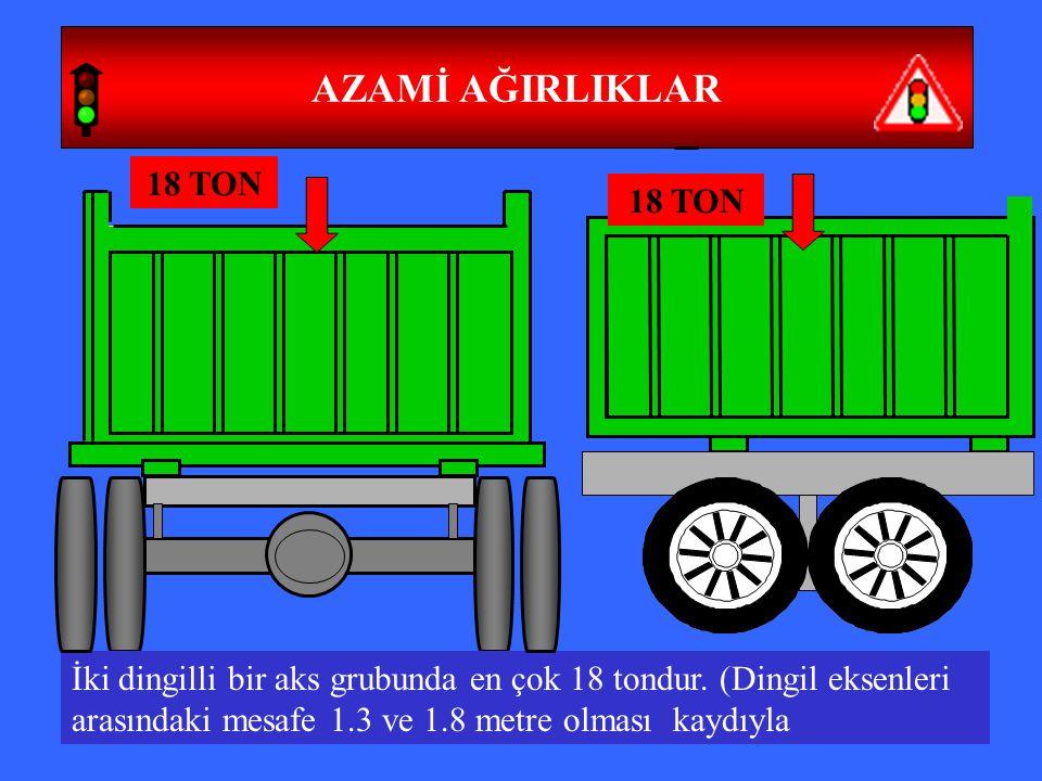36 ÇEKEN VE ÇEKİLEN ARAÇLAR Herhangi bir nedenle çekilerek götürülmesi gereken araçlar, k urtarıcı olarak adlandırılan Özel Amaçlı Taşıt larla çekilir