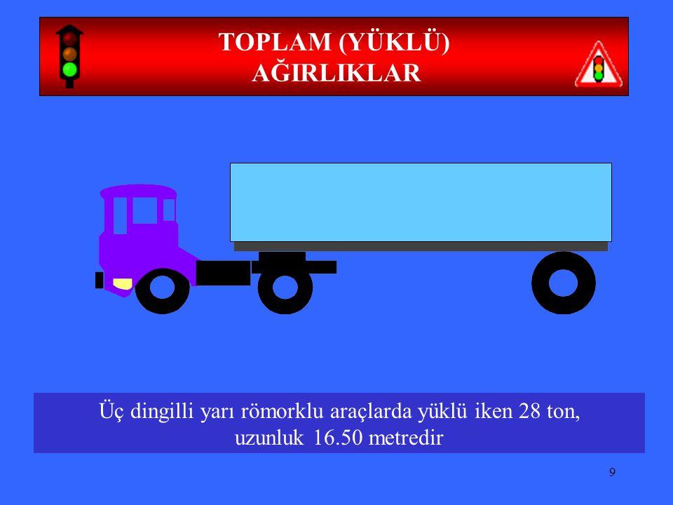 10 TOPLAM (YÜKLÜ) AĞIRLIKLAR Dört dingilli araçlarda yüklü iken 32 ton,uzunluk 12 metredir
