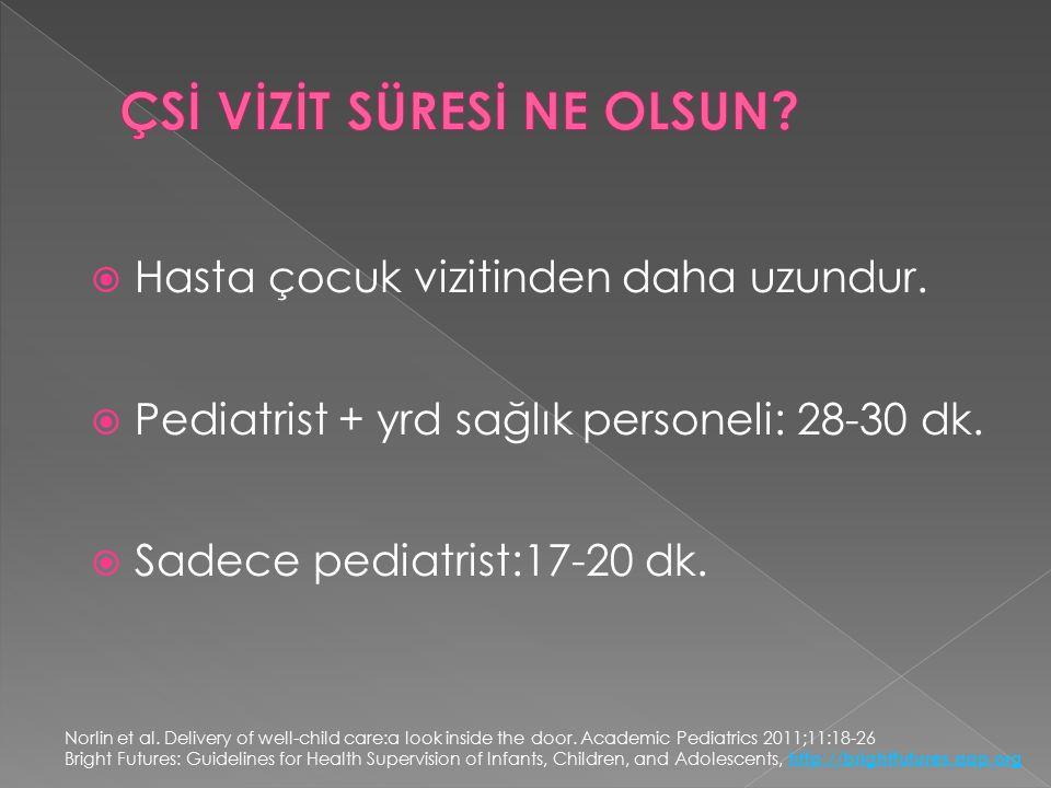  Hasta çocuk vizitinden daha uzundur.  Pediatrist + yrd sağlık personeli: 28-30 dk.  Sadece pediatrist:17-20 dk. Norlin et al. Delivery of well-chi