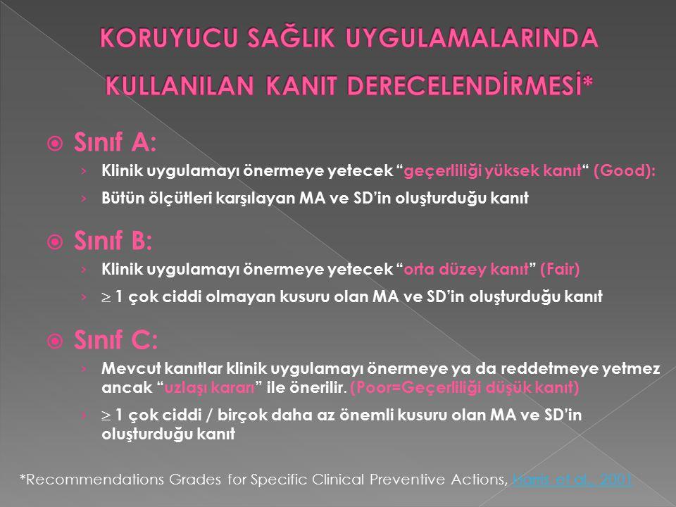 """ Sınıf A: › Klinik uygulamayı önermeye yetecek """"geçerliliği yüksek kanıt"""" (Good): › Bütün ölçütleri karşılayan MA ve SD'in oluşturduğu kanıt  Sınıf"""