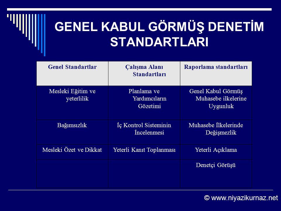 GENEL KABUL GÖRMÜŞ DENETİM STANDARTLARI Genel StandartlarÇalışma Alanı Standartları Raporlama standartları Mesleki Eğitim ve yeterlilik Planlama ve Ya