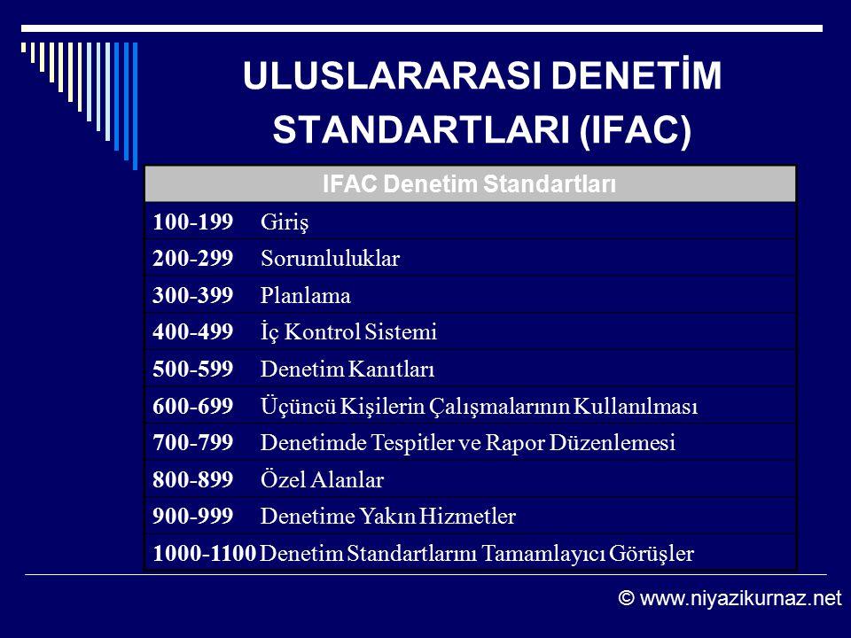 ULUSLARARASI DENETİM STANDARTLARI (IFAC) IFAC Denetim Standartları 100-199 Giriş 200-299 Sorumluluklar 300-399 Planlama 400-499 İç Kontrol Sistemi 500