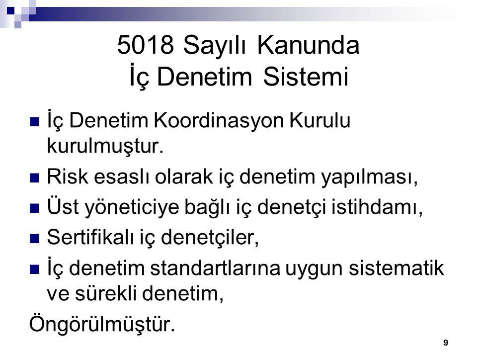 9 5018 Sayılı Kanunda İç Denetim Sistemi İç Denetim Koordinasyon Kurulu kurulmuştur. Risk esaslı olarak iç denetim yapılması, Üst yöneticiye bağlı iç
