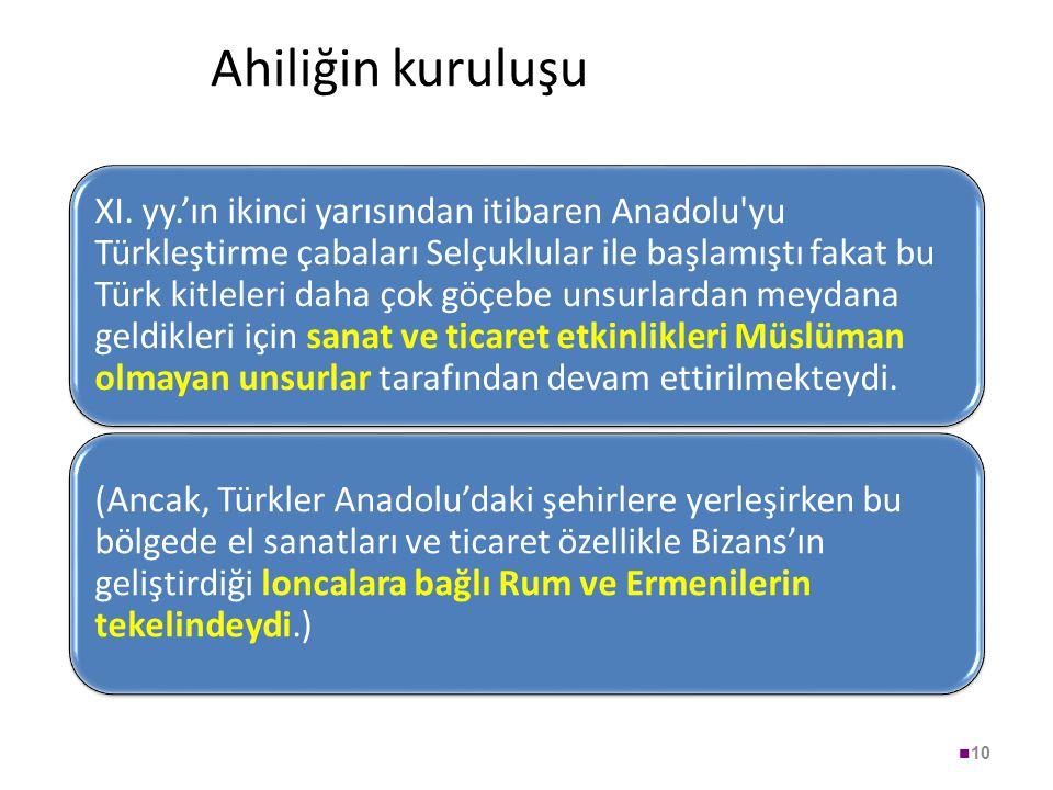 Ahiliğin kuruluşu XI. yy.'ın ikinci yarısından itibaren Anadolu'yu Türkleştirme çabaları Selçuklular ile başlamıştı fakat bu Türk kitleleri daha çok g