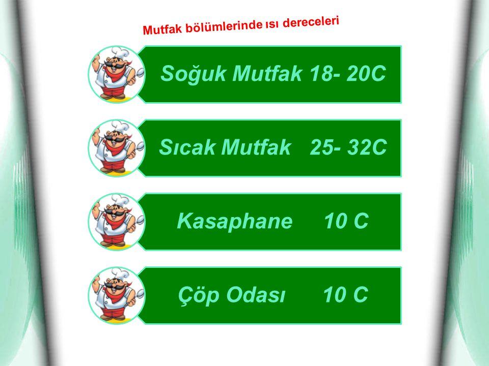 Soğuk Mutfak 18- 20C Sıcak Mutfak 25- 32C Kasaphane 10 C Çöp Odası 10 C Mutfak bölümlerinde ısı dereceleri