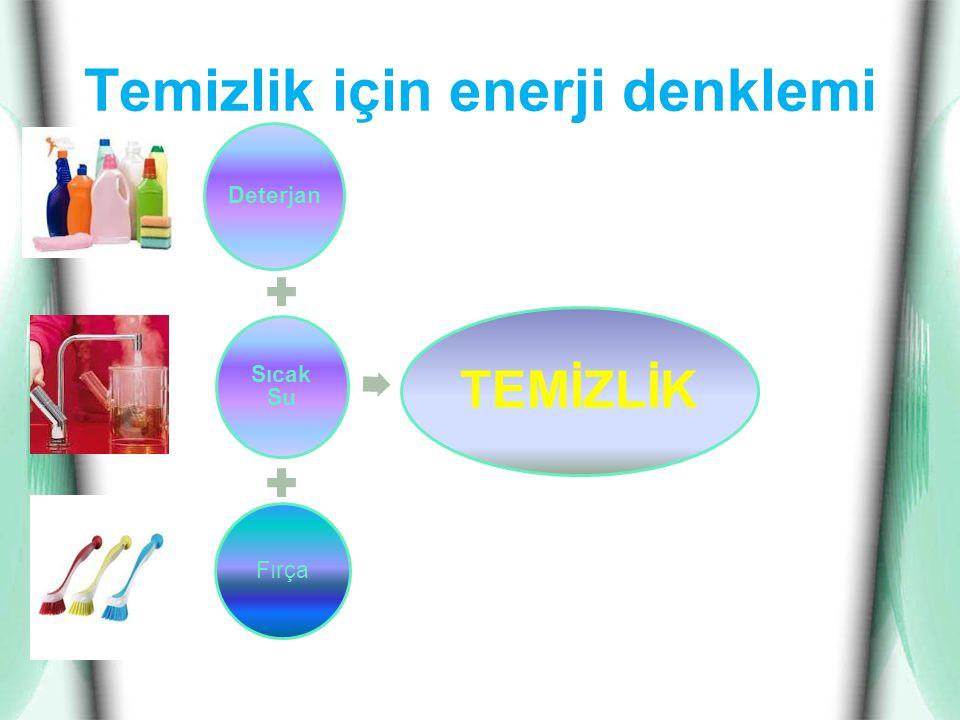Temizlik için enerji denklemi Deterjan Sıcak Su Fırça TEMİZLİK