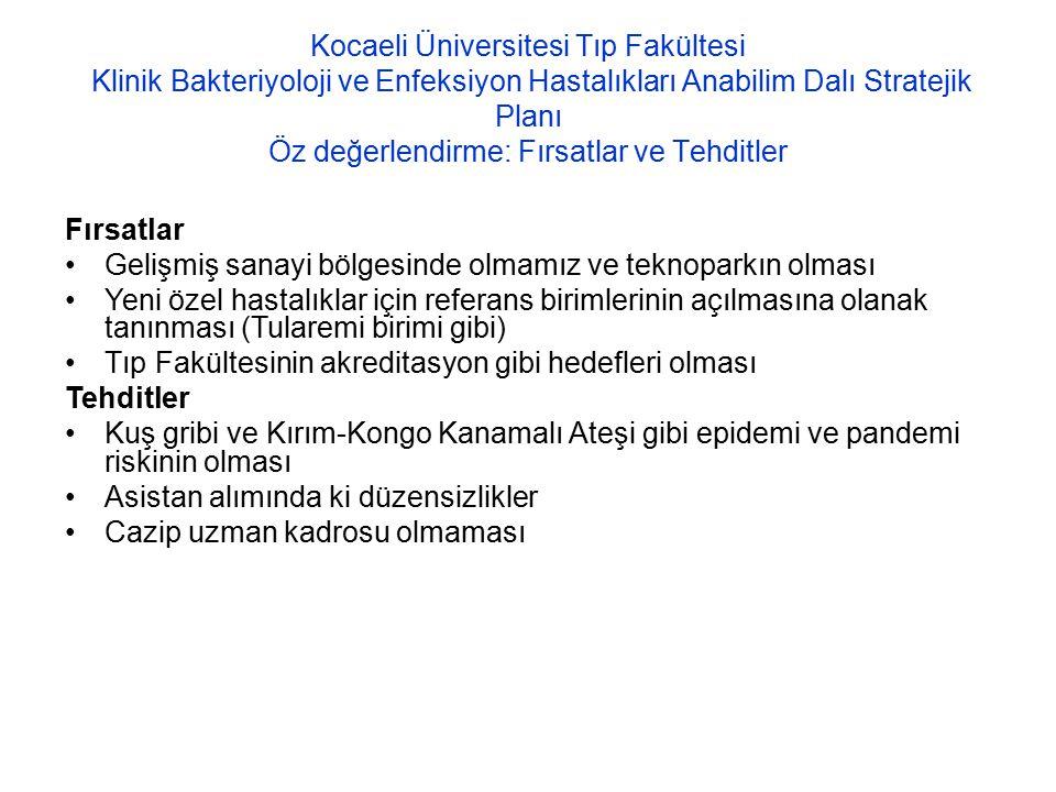Kocaeli Üniversitesi Tıp Fakültesi Klinik Bakteriyoloji ve Enfeksiyon Hastalıkları Anabilim Dalı Stratejik Planı Öz değerlendirme: Fırsatlar ve Tehdit