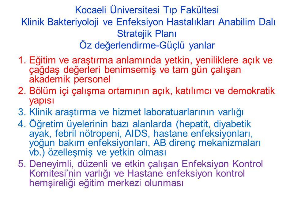 Kocaeli Üniversitesi Tıp Fakültesi Klinik Bakteriyoloji ve Enfeksiyon Hastalıkları Anabilim Dalı Stratejik Planı Öz değerlendirme-Güçlü yanlar 1.Eğiti