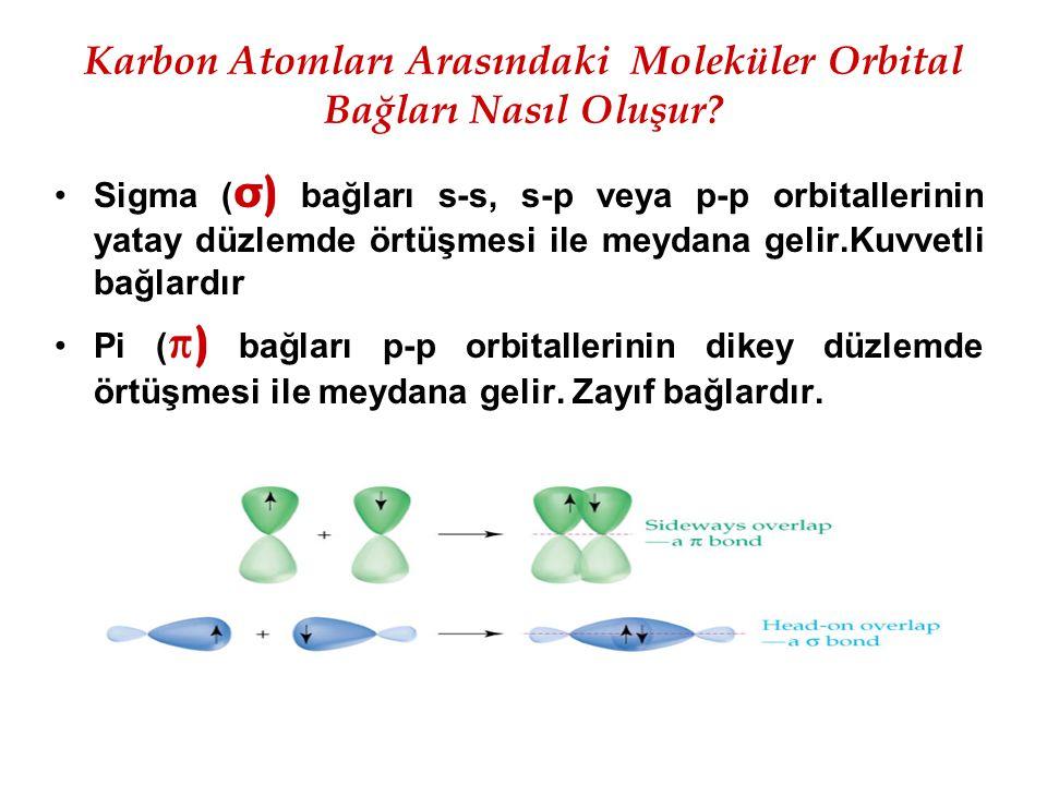 Karbon Atomları Arasındaki Moleküler Orbital Bağları Nasıl Oluşur? Sigma ( σ) bağları s-s, s-p veya p-p orbitallerinin yatay düzlemde örtüşmesi ile me