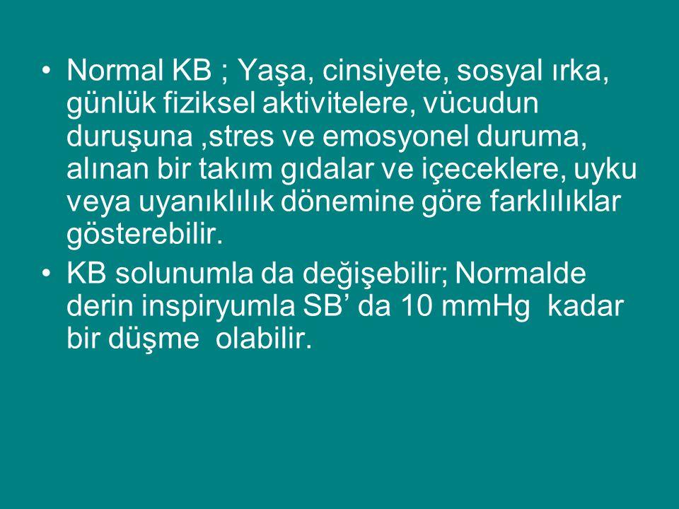 Normal KB ; Yaşa, cinsiyete, sosyal ırka, günlük fiziksel aktivitelere, vücudun duruşuna,stres ve emosyonel duruma, alınan bir takım gıdalar ve içecek