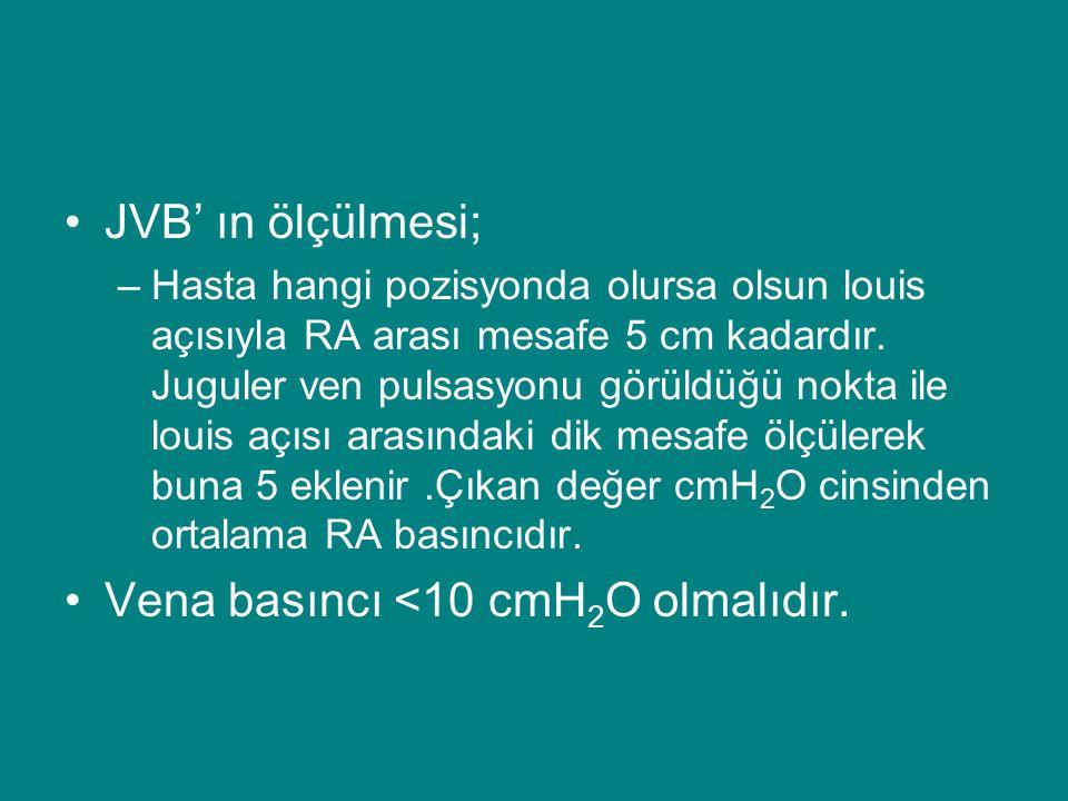 JVB' ın ölçülmesi; –Hasta hangi pozisyonda olursa olsun louis açısıyla RA arası mesafe 5 cm kadardır. Juguler ven pulsasyonu görüldüğü nokta ile louis