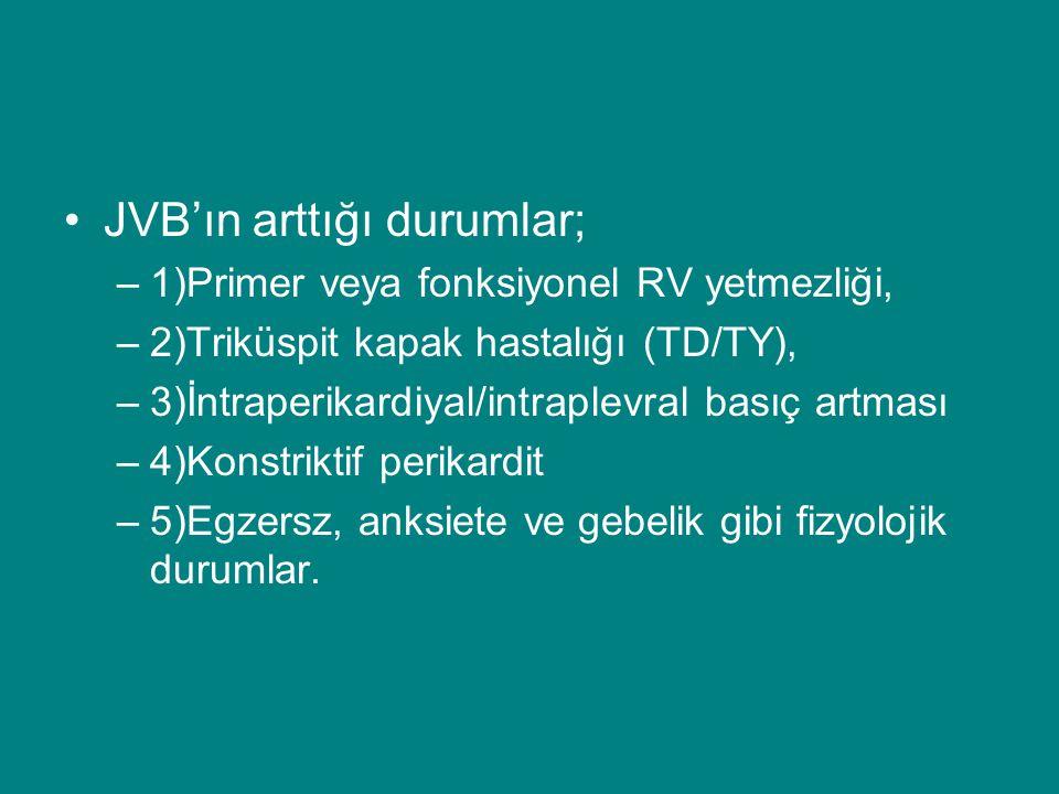 JVB'ın arttığı durumlar; –1)Primer veya fonksiyonel RV yetmezliği, –2)Triküspit kapak hastalığı (TD/TY), –3)İntraperikardiyal/intraplevral basıç artması –4)Konstriktif perikardit –5)Egzersz, anksiete ve gebelik gibi fizyolojik durumlar.