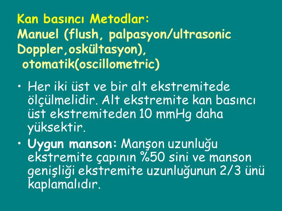 Kan basıncı Metodlar: Manuel (flush, palpasyon/ultrasonic Doppler,oskültasyon), otomatik(oscillometric) Her iki üst ve bir alt ekstremitede ölçülmelid