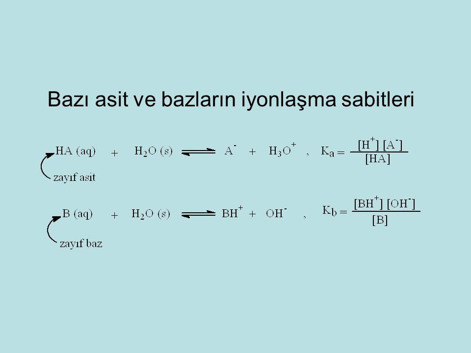 İyonların Su ile Reaksiyonları a) Nötral Tuzlar: Kuvvetli asit anyonu ile kuvvetli baz katyonlarından oluşan tuzlardır.