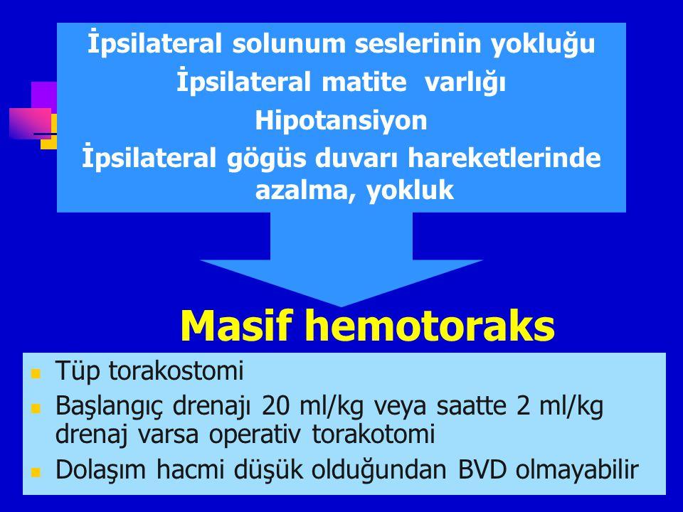 Tansiyon pnomotoraks? İpsilateral solunum seslerinin yokluğu İpsilateral timpanik ses varlığı Hipotansiyon Juguler venöz dolgunluk Görüntüleme beklenm