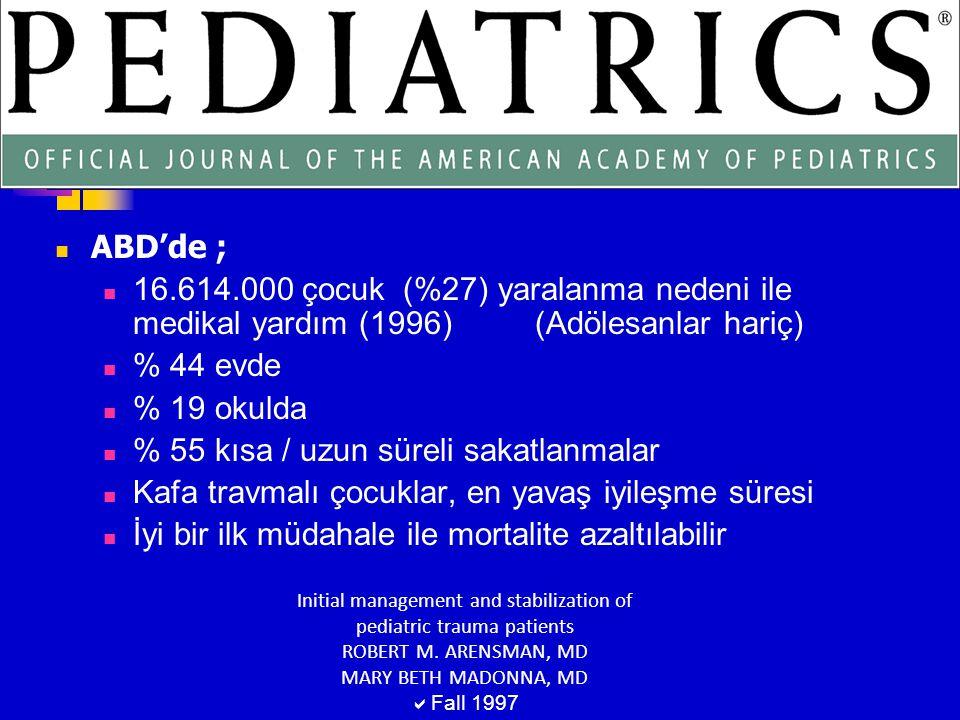 ABD'de ; 16.614.000 çocuk (%27) yaralanma nedeni ile medikal yardım (1996)(Adölesanlar hariç) % 44 evde % 19 okulda % 55 kısa / uzun süreli sakatlanmalar Kafa travmalı çocuklar, en yavaş iyileşme süresi İyi bir ilk müdahale ile mortalite azaltılabilir Initial management and stabilization of pediatric trauma patients ROBERT M.