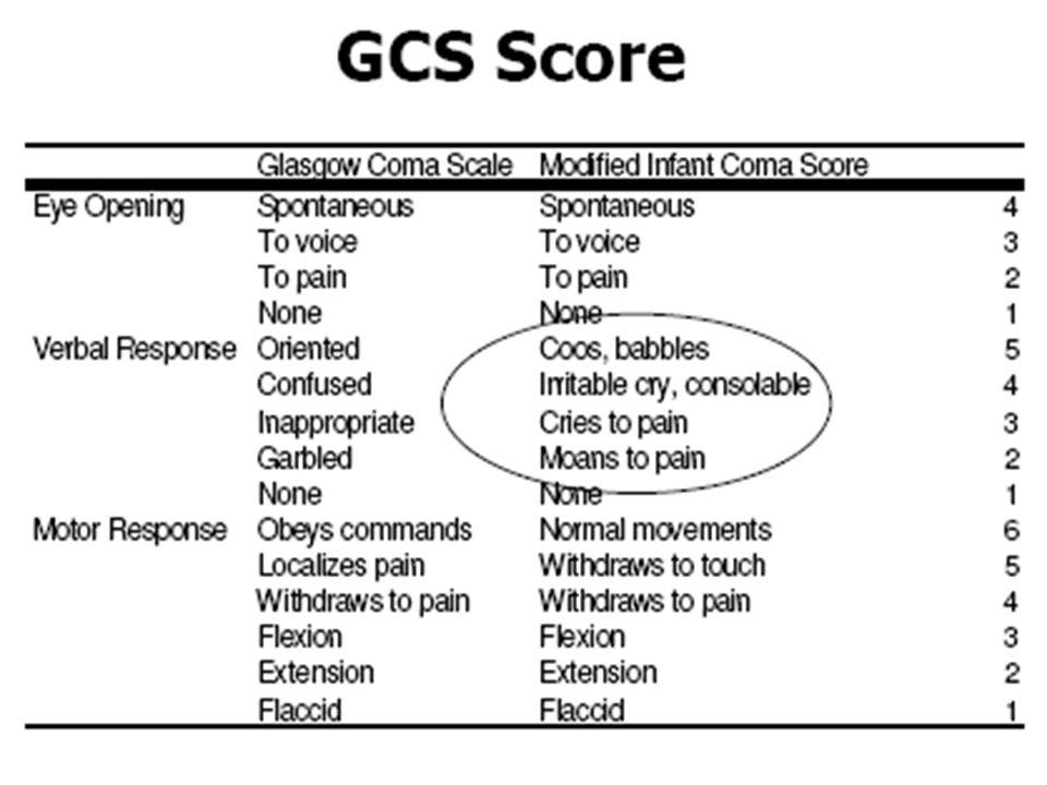 isability GKS, Travmada sık olarak kullanılır < 8 entübasyon endikasyonu < 8 mortalite hızı yüksek.