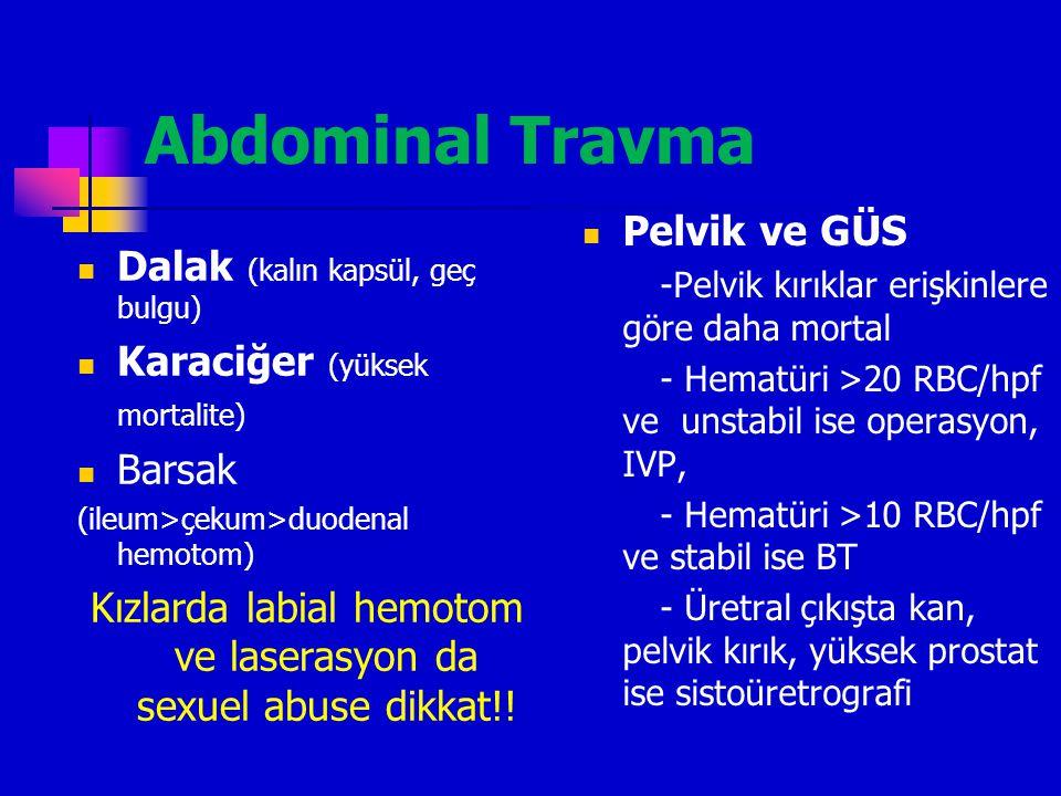 Abdominal travma En sık travma Künt karın travmaları 1.ci En sık karaciğer ve dalak yaralanması Relatif olarak organların büyüklüğü Kostal arkın yükse