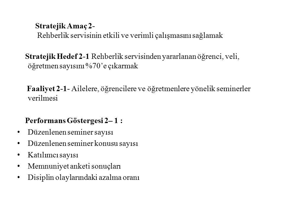 Stratejik Amaç 2- Rehberlik servisinin etkili ve verimli çalışmasını sağlamak Stratejik Hedef 2-1 Rehberlik servisinden yararlanan öğrenci, veli, öğre