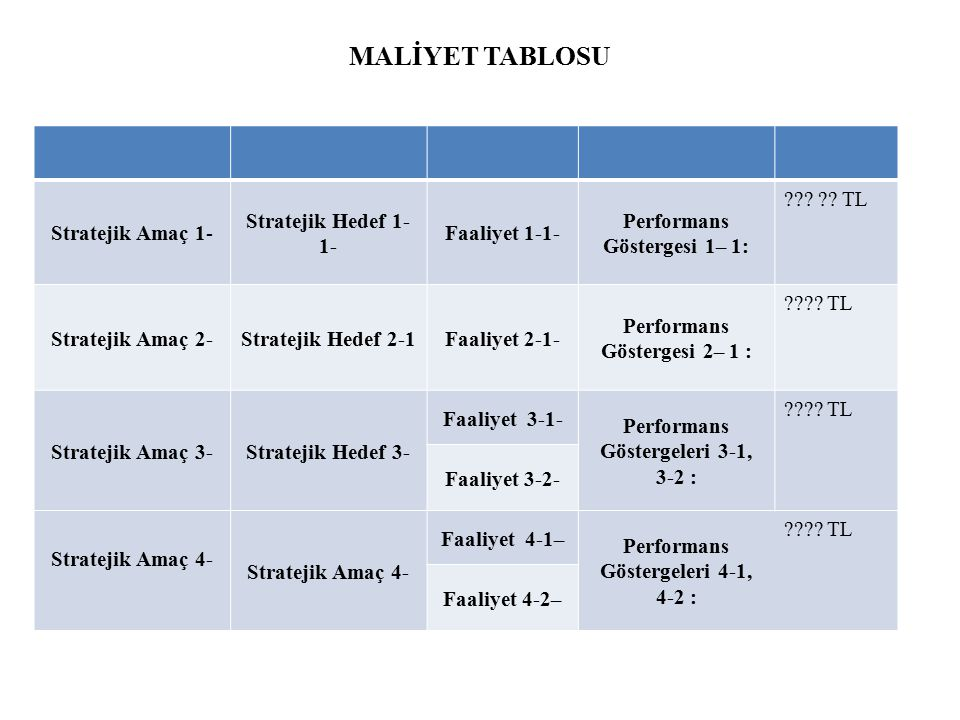 MALİYET TABLOSU Stratejik Amaç 1- Stratejik Hedef 1- 1- Faaliyet 1-1- Performans Göstergesi 1– 1: ??? ?? TL Stratejik Amaç 2-Stratejik Hedef 2-1Faaliy