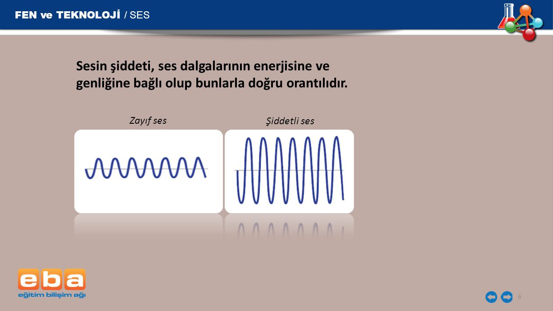 FEN ve TEKNOLOJİ / SES 6 Sesin şiddeti, ses dalgalarının enerjisine ve genliğine bağlı olup bunlarla doğru orantılıdır. Zayıf ses Şiddetli ses