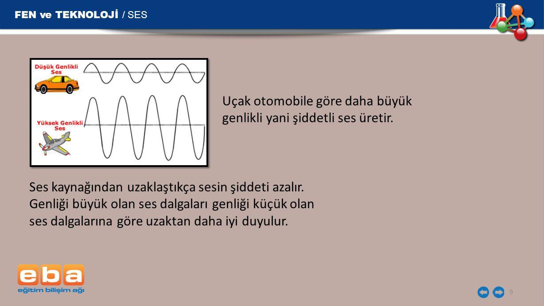 FEN ve TEKNOLOJİ / SES 10 Sesleri duyup duymamamız, sesin işitme sağlığımıza zararlı olup olmaması veya bir aracın gürültülü olup olmadığı çoğu zaman ses şiddeti yerine, ses düzeyine bakarak belirlenir.