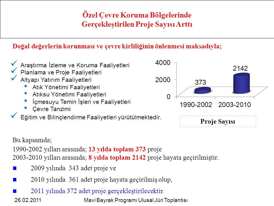 Özel Çevre Koruma Bölgelerinde Gerçekleştirilen Proje Sayısı Arttı HAFIZAMIZI TAZELEYELİM Bu kapsamda; 1990-2002 yılları arasında; 13 yılda toplam 373