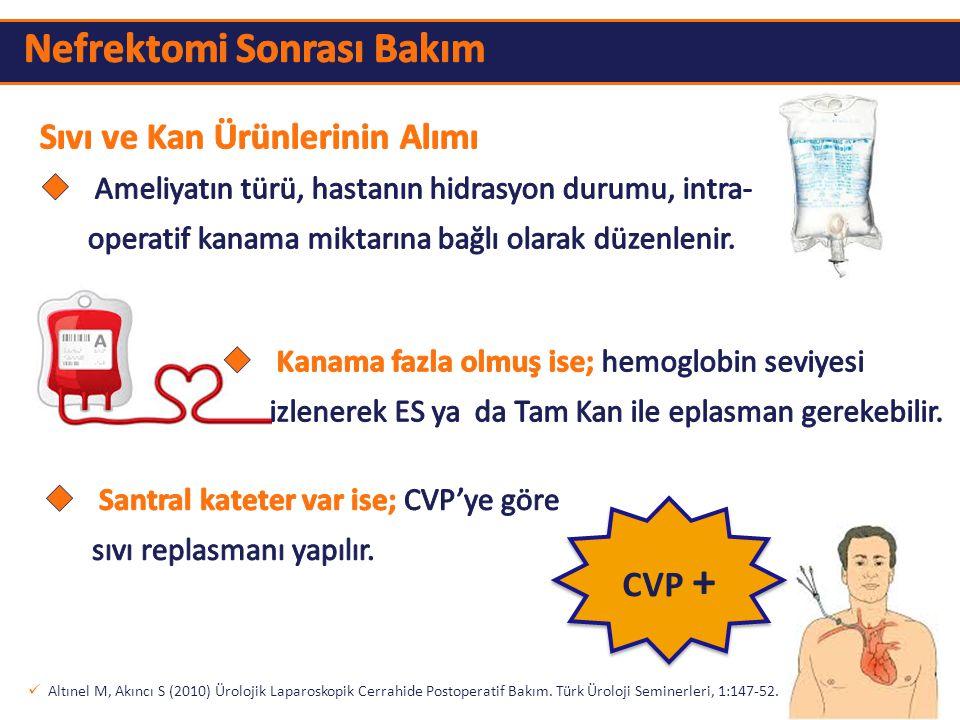 CVP +