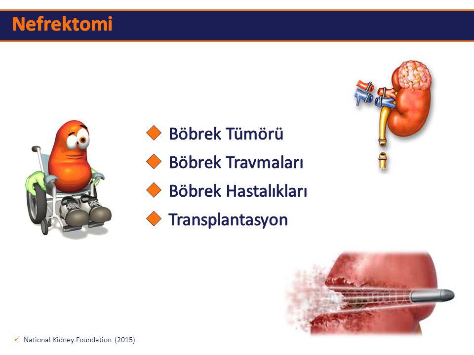 National Kidney Foundation (2015)