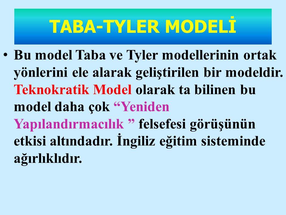 TABA-TYLER MODELİ Bu model Taba ve Tyler modellerinin ortak yönlerini ele alarak geliştirilen bir modeldir.