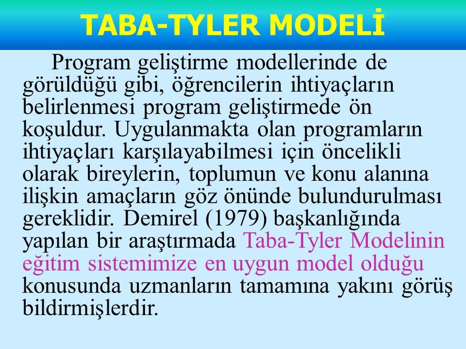 TABA-TYLER MODELİ Program geliştirme modellerinde de görüldüğü gibi, öğrencilerin ihtiyaçların belirlenmesi program geliştirmede ön koşuldur.