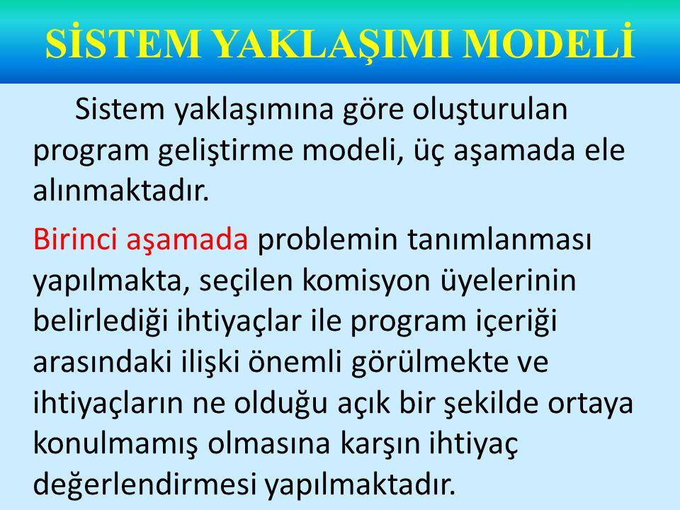 Sistem yaklaşımına göre oluşturulan program geliştirme modeli, üç aşamada ele alınmaktadır.