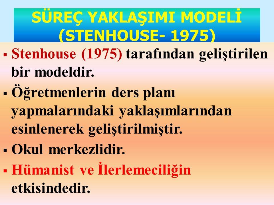 SÜREÇ YAKLAŞIMI MODELİ (STENHOUSE- 1975)  Stenhouse (1975) tarafından geliştirilen bir modeldir.