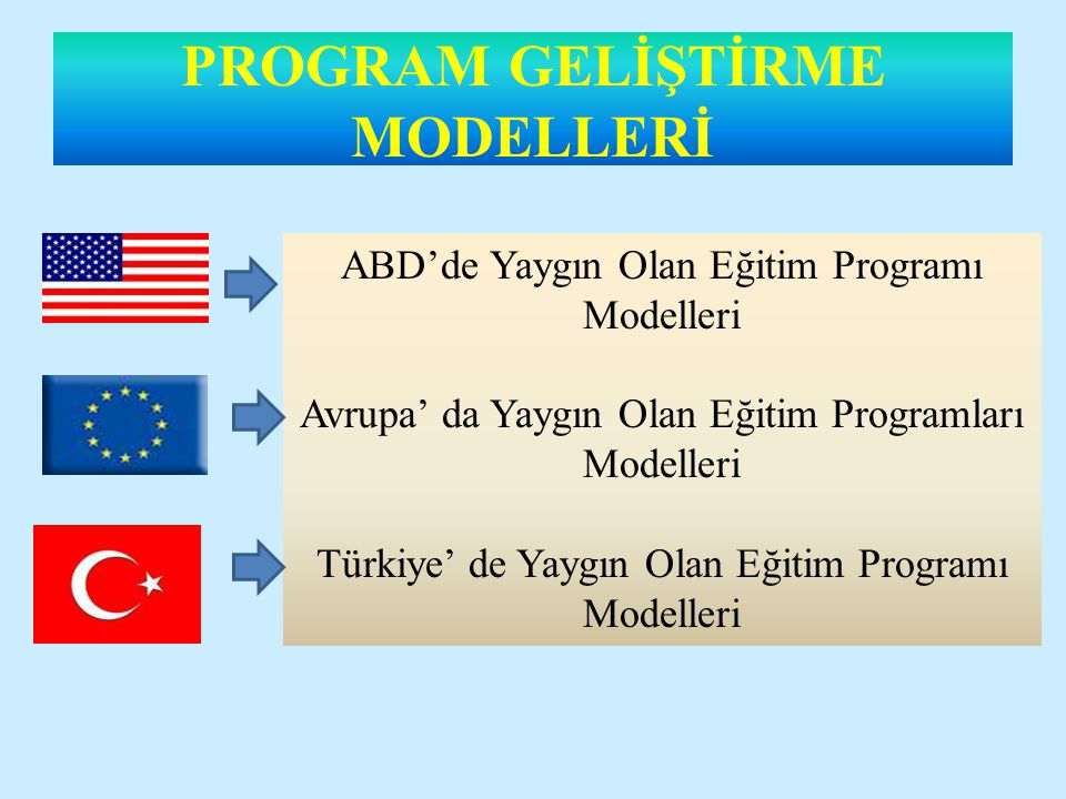 PROGRAM GELİŞTİRME MODELLERİ ABD'de Yaygın Olan Eğitim Programı Modelleri Avrupa' da Yaygın Olan Eğitim Programları Modelleri Türkiye' de Yaygın Olan Eğitim Programı Modelleri